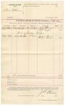 1892 June 14: Voucher, U.S. v. Roland McKinney; U.S. v. Jackson Cooper; John Drake, A.J. Cooper, Isaac Harris, Martin Harris, witnesses; J.H. Shaw, deputy marshal