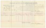 1892 March 29: Voucher, U.S. v. Bob Folsom, introducing spirituous liquor; includes cost of per diem and mileage; William Neighbors, witness; Jacob Yoes, U.S. marshal; James Brizzolara, commissioner