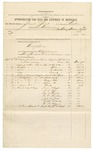 1892 May 02: Voucher, to Jacob Yoes, U.S. marshal; includes costs of transportation, food for 27 U.S. prisoners, 7 guards and 1 deputy; James Bloyd, N.A. Pope, George W. Taylor, T.C. Miller, John W. Yoes, R.M. Clarke, C.L. Mayes, guards; Henry Spears, deputy marshal; Stephen Wheeler, clerk; J.M. Dodge, deputy clerk