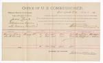 1891 June 19: Voucher, U.S. v. Joda Ruo, introducing spirituous liquors; Harvey Logan, Smith Marsh, witnesses; Jacob Yoes, U.S. marshal; Stephen Wheeler, commissioner; includes cost of per diem and mileage