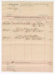 1892 May 12: Voucher, to Bass Reeves, deputy marshal, for subpoena service to Sam Stratton, John Burks and Caesar Payne, in U.S. v. Bob Dozier; John Grayson and David Carr, in U.S. v. Sammy Boy; Wash Adams and Fred Tobler, in U.S. v. Scott Hightower; includes cost of mileage and service