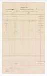 1892 June 30: Voucher, to J.P. McKinney, deputy marshal, for fees and expenses