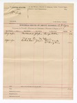 1892 September 24: Voucher, U.S. v. William Arp; U.S. v. Tom McQuin; includes costs of service of subpoenas; George Noble, Press Woods, William Manny Perry, witnesses; Ben F. Ayers, deputy marshal; Jacob Yoes, U.S. marshal
