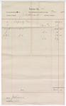 1892 December 31: Voucher, includes costs of posse comitatus fees; J.B. Howard, deputy marshal; Stephen Wheeler, clerk; Jacob Yoes, U.S. marshal