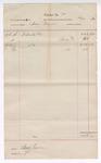 1892 December 31: Voucher, includes costs of posse comitatus fees; Bass Reeves, deputy marshal; Stephen Wheeler, clerk; Jacob Yoes, U.S. marshal