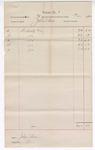 1892 December 31: Voucher, includes costs of posse comitatus fees; John Ross, deputy marshal; Stephen Wheeler, clerk; Jacob Yoes, U.S. marshal