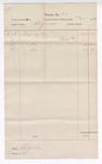 1892 December 31: Voucher, includes costs of posse comitatus fees; Ed Givins, deputy marshal; Stephen Wheeler, clerk; Jacob Yoes, U.S. marshal